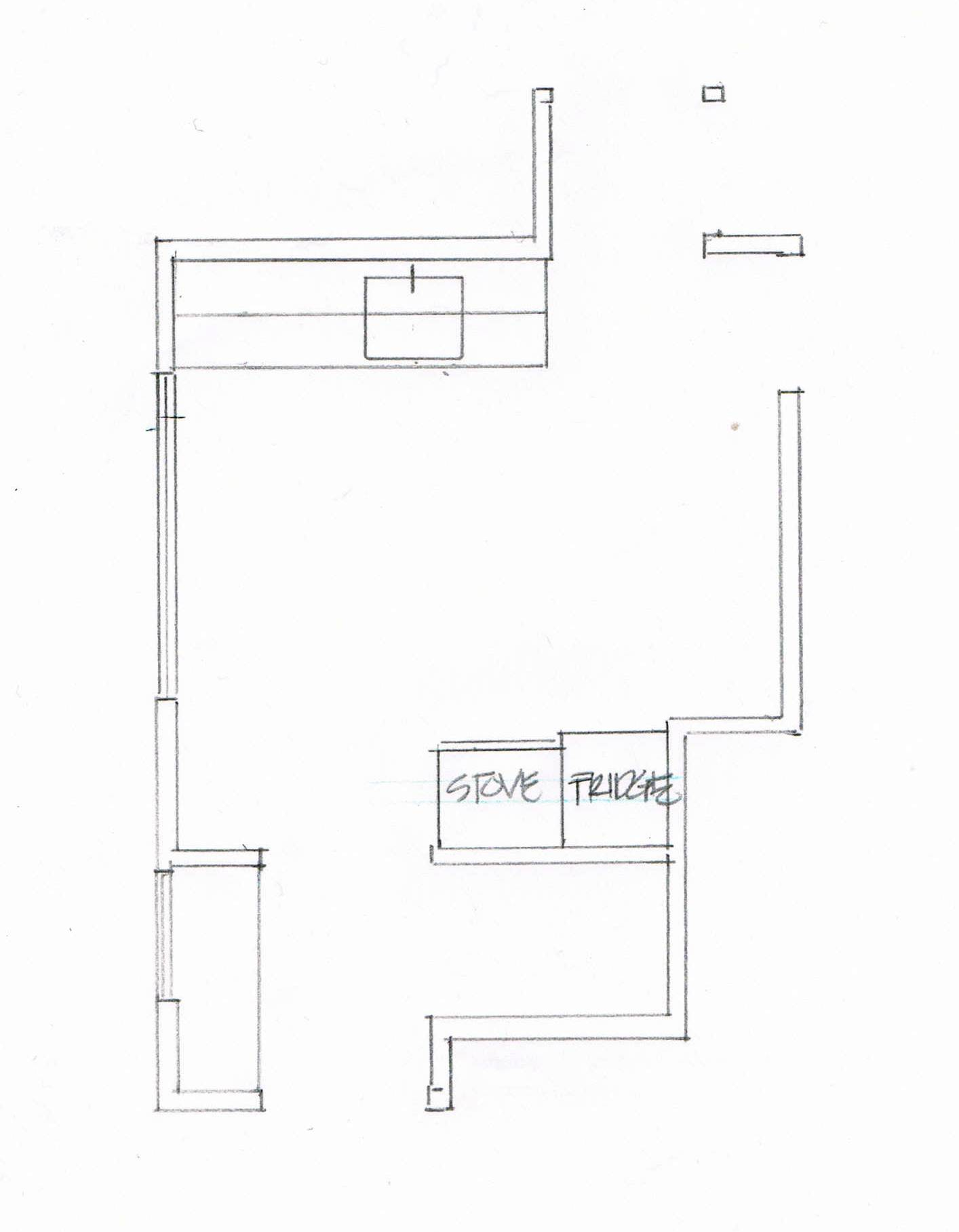 Cabinetry blog kitchen layouts for My contractor plan